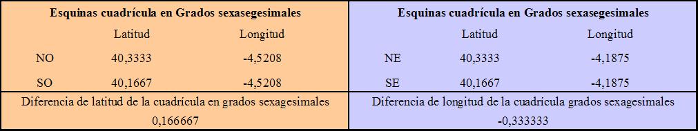 Página de Estudios geográficos. Centro geográfico