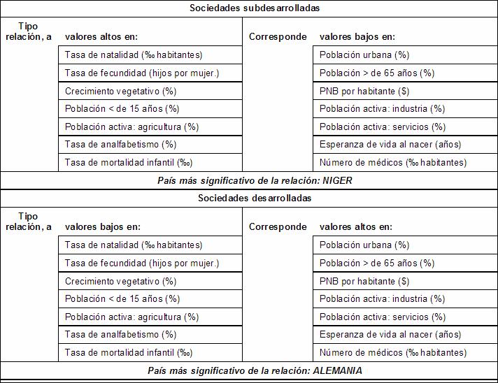 Comercio internacional concepto yahoo dating 3